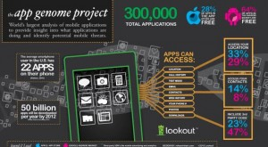 app-genome-project